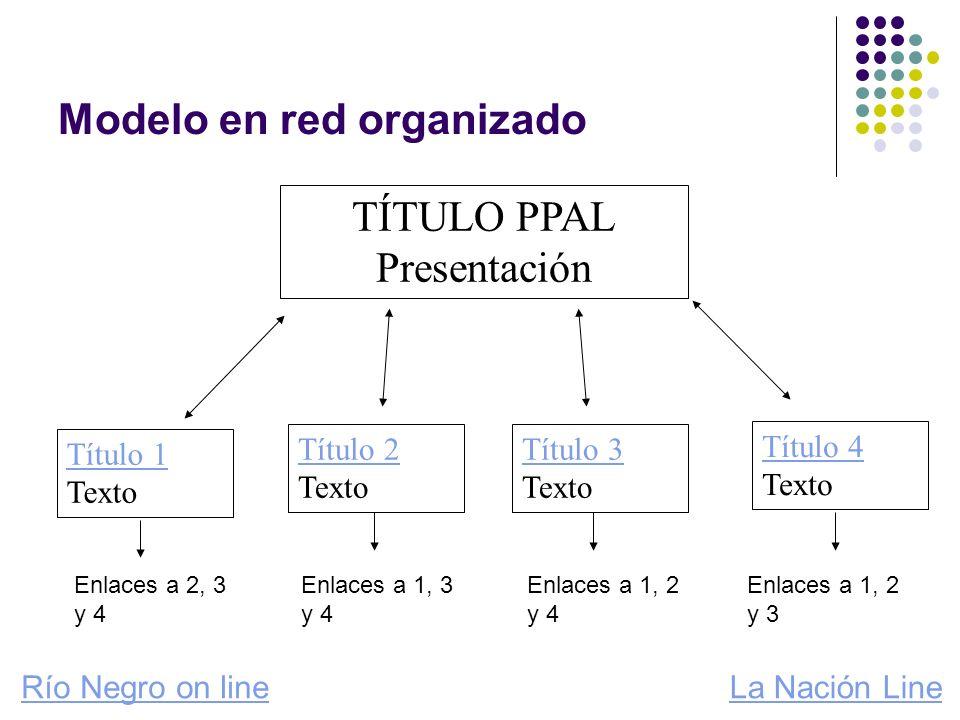 Modelo en red organizado Título 1 Título 1 Texto TÍTULO PPAL Presentación Título 2 Título 2 Texto Título 3 Título 3 Texto Título 4 Título 4 Texto Enla