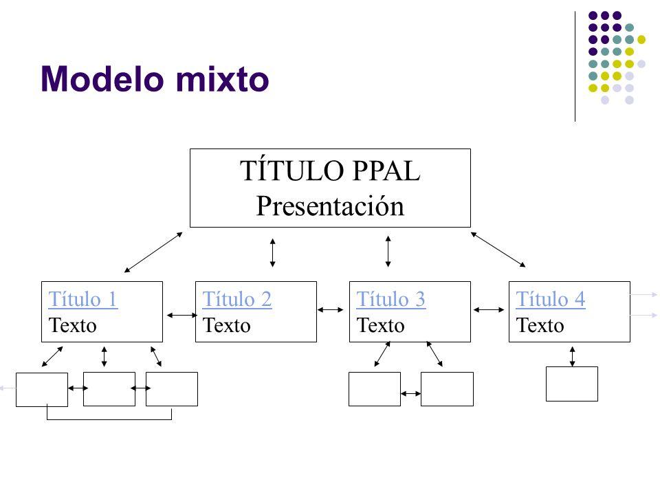 Título 1 Título 1 Texto TÍTULO PPAL Presentación Título 2 Título 2 Texto Título 3 Título 3 Texto Título 4 Título 4 Texto Modelo mixto