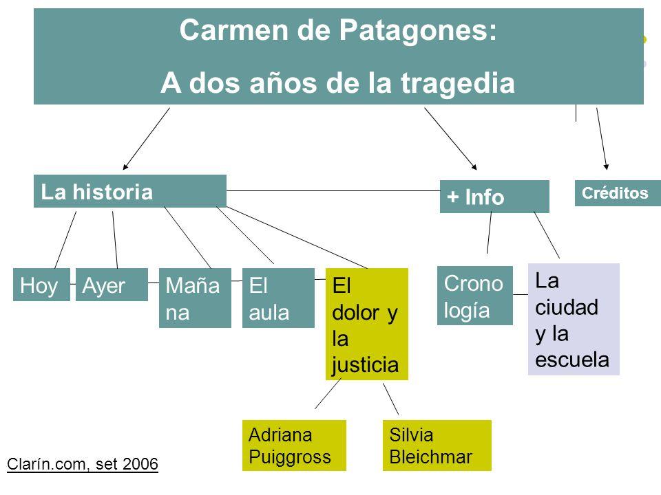 Carmen de Patagones: A dos años de la tragedia La historia + Info HoyAyerMaña na El aula El dolor y la justicia Adriana Puiggross Silvia Bleichmar Cro