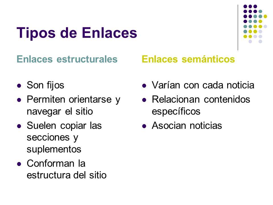 Tipos de Enlaces Enlaces estructurales Son fijos Permiten orientarse y navegar el sitio Suelen copiar las secciones y suplementos Conforman la estruct