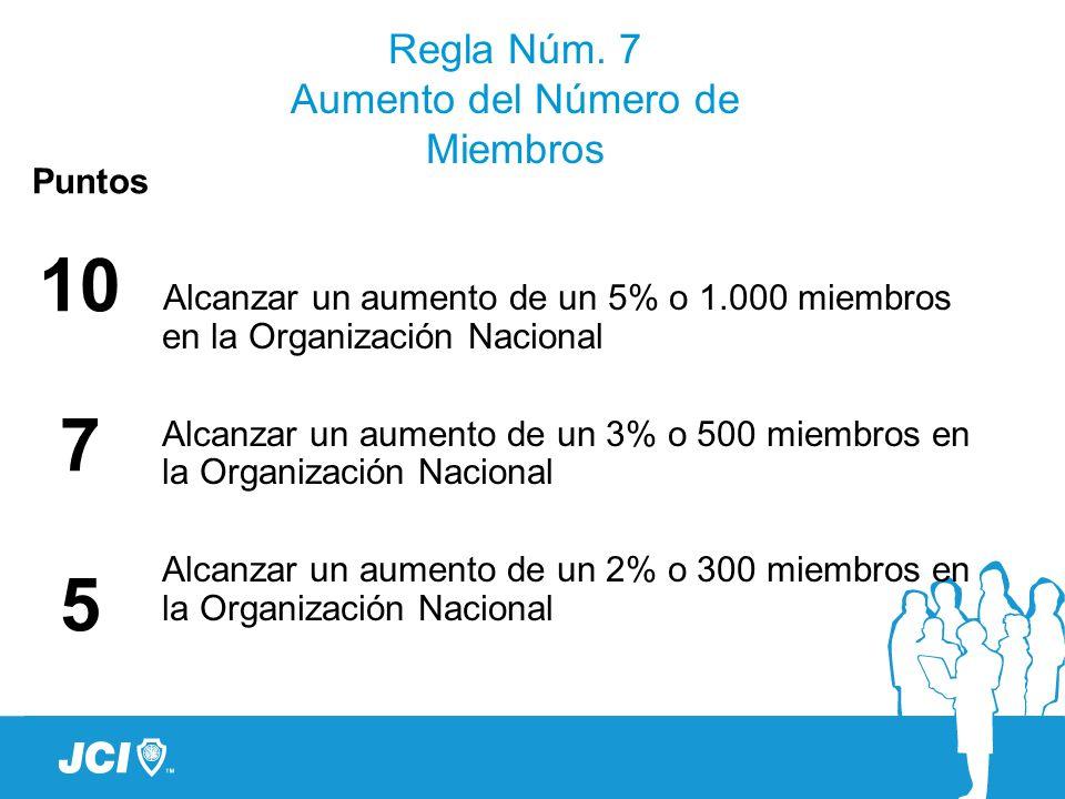 Regla Núm. 7 Aumento del Número de Miembros Puntos 10 7 5 Alcanzar un aumento de un 5% o 1.000 miembros en la Organización Nacional Alcanzar un aument
