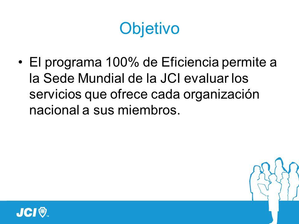 Objetivo El programa 100% de Eficiencia permite a la Sede Mundial de la JCI evaluar los servicios que ofrece cada organización nacional a sus miembros