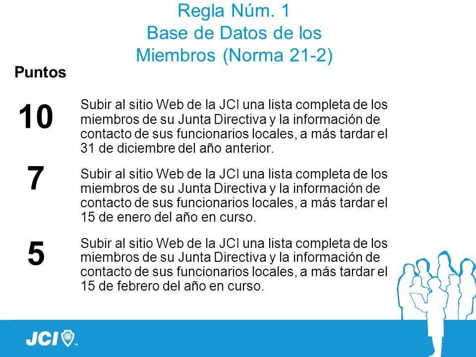Regla Núm. 1 Base de Datos de los Miembros (Norma 21-2) Puntos 10 7 5 Subir al sitio Web de la JCI una lista completa de los miembros de su Junta Dire