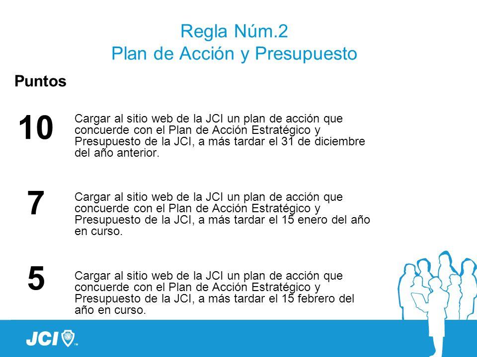 Regla Núm.2 Plan de Acción y Presupuesto Puntos 10 7 5 Cargar al sitio web de la JCI un plan de acción que concuerde con el Plan de Acción Estratégico