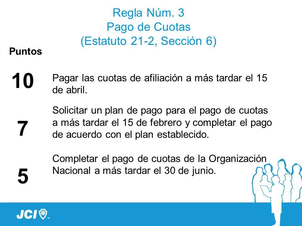 Regla Núm. 3 Pago de Cuotas (Estatuto 21-2, Sección 6) Puntos 10 7 5 Pagar las cuotas de afiliación a más tardar el 15 de abril. Solicitar un plan de
