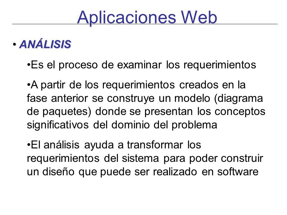 Aplicaciones Web ANÁLISIS ANÁLISIS Es el proceso de examinar los requerimientos A partir de los requerimientos creados en la fase anterior se construy