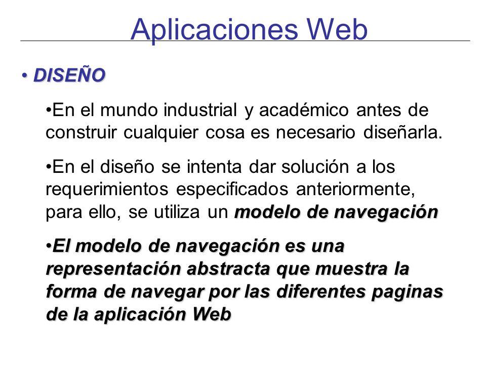 Aplicaciones Web DISEÑO DISEÑO En el mundo industrial y académico antes de construir cualquier cosa es necesario diseñarla. modelo de navegaciónEn el