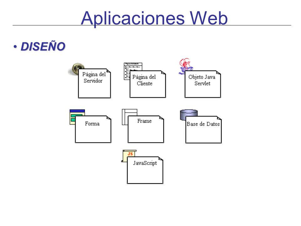 Aplicaciones Web DISEÑO DISEÑO