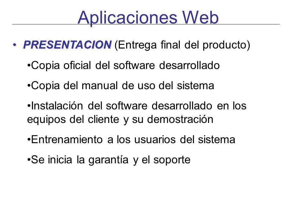 Aplicaciones Web PRESENTACION PRESENTACION (Entrega final del producto) Copia oficial del software desarrollado Copia del manual de uso del sistema In
