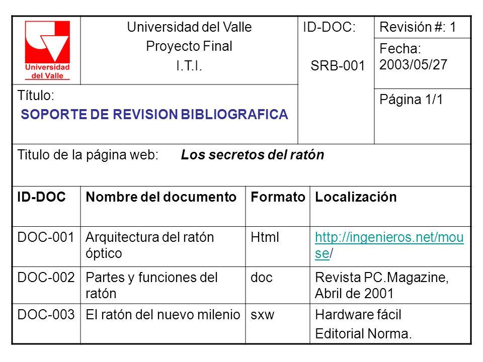 Universidad del Valle Proyecto Final I.T.I. ID-DOC: SRB-001 Revisión #: 1 Fecha: 2003/05/27 Título: SOPORTE DE REVISION BIBLIOGRAFICA Página 1/1 Titul