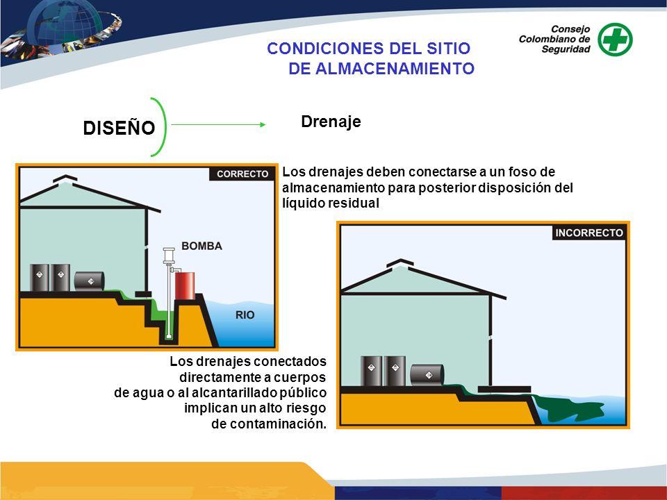 DISEÑO Drenaje Los drenajes conectados directamente a cuerpos de agua o al alcantarillado público implican un alto riesgo de contaminación. Los drenaj
