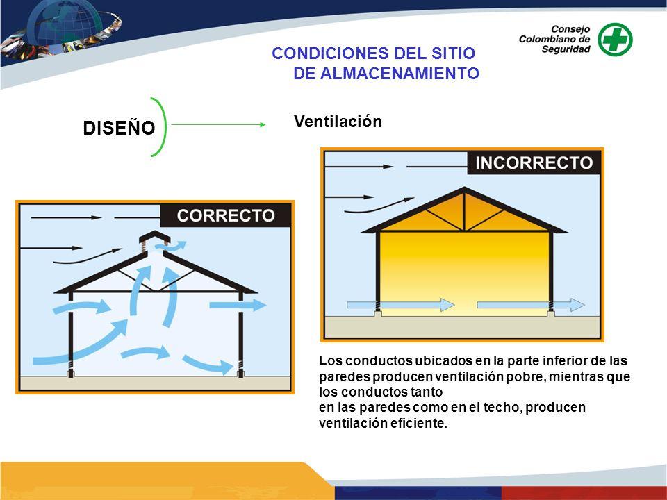 DISEÑO Ventilación Los conductos ubicados en la parte inferior de las paredes producen ventilación pobre, mientras que los conductos tanto en las pare