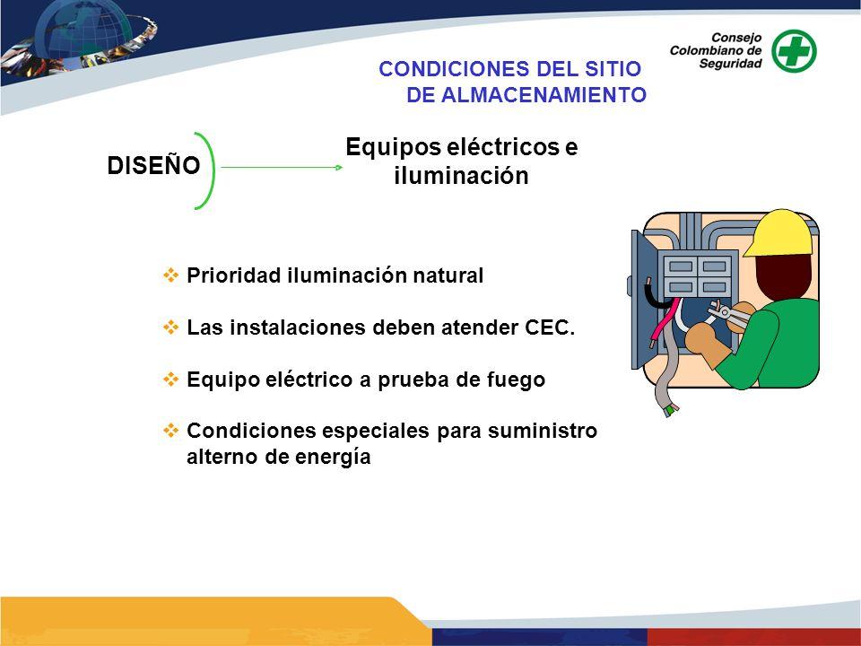 DISEÑO Equipos eléctricos e iluminación Prioridad iluminación natural Las instalaciones deben atender CEC. Equipo eléctrico a prueba de fuego Condicio