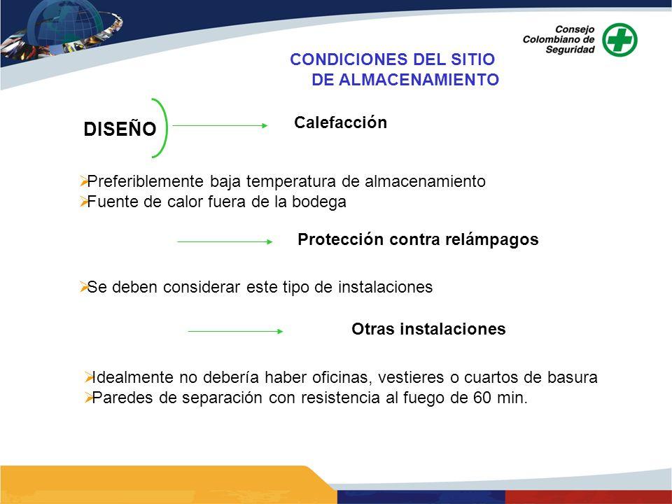 DISEÑO Calefacción Preferiblemente baja temperatura de almacenamiento Fuente de calor fuera de la bodega Protección contra relámpagos Se deben conside
