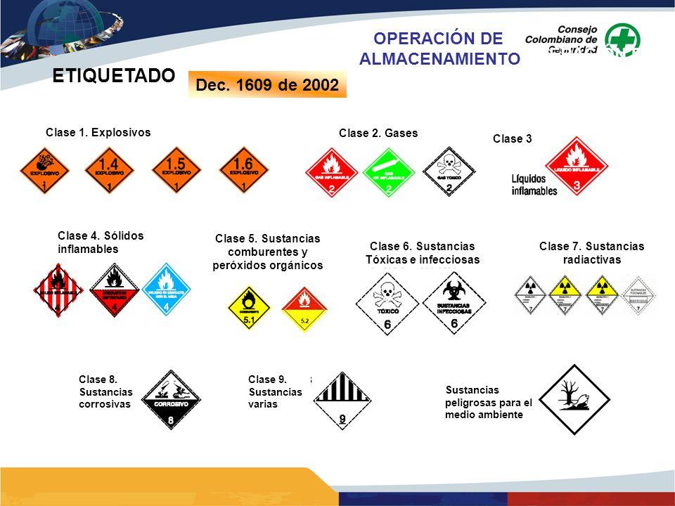 Dec. 1609 de 2002 Clase 1. Explosivos OPERACIÓN DE ALMACENAMIENTO ETIQUETADO Clase 2. Gases Clase 3 Clase 4. Sólidos inflamables Clase 3 Clase 5. Sust