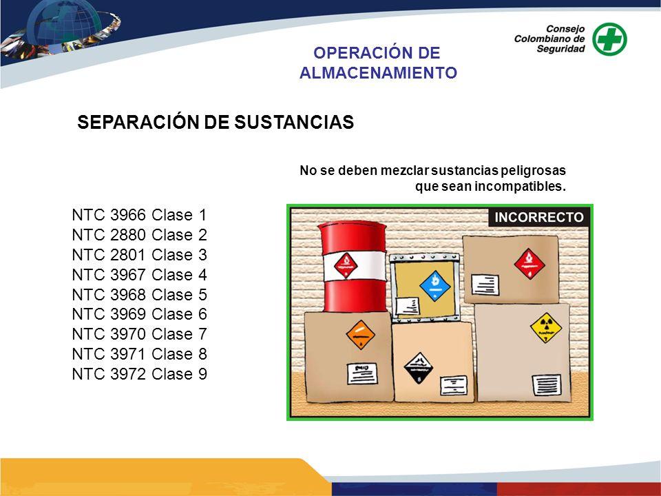 SEPARACIÓN DE SUSTANCIAS NTC 3966 Clase 1 NTC 2880 Clase 2 NTC 2801 Clase 3 NTC 3967 Clase 4 NTC 3968 Clase 5 NTC 3969 Clase 6 NTC 3970 Clase 7 NTC 39