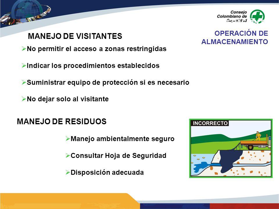OPERACIÓN DE ALMACENAMIENTO MANEJO DE VISITANTES No permitir el acceso a zonas restringidas Indicar los procedimientos establecidos Suministrar equipo