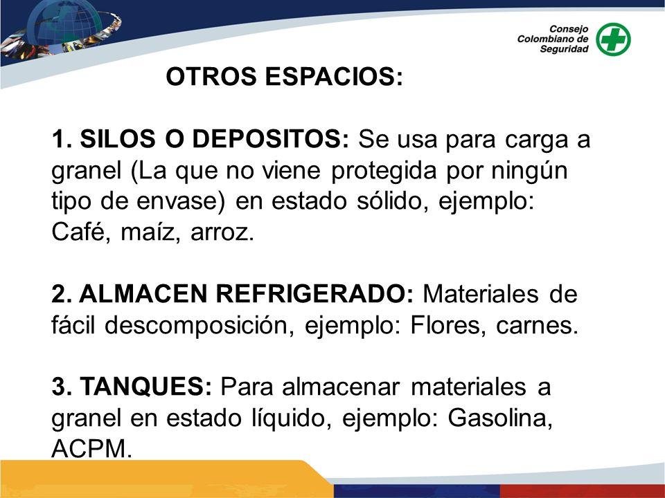 CONDICIONES DEL SITIO DE ALMACENAMIENTO UBICACIÓN Inadecuada ubicación de un sitio de almacenamiento.