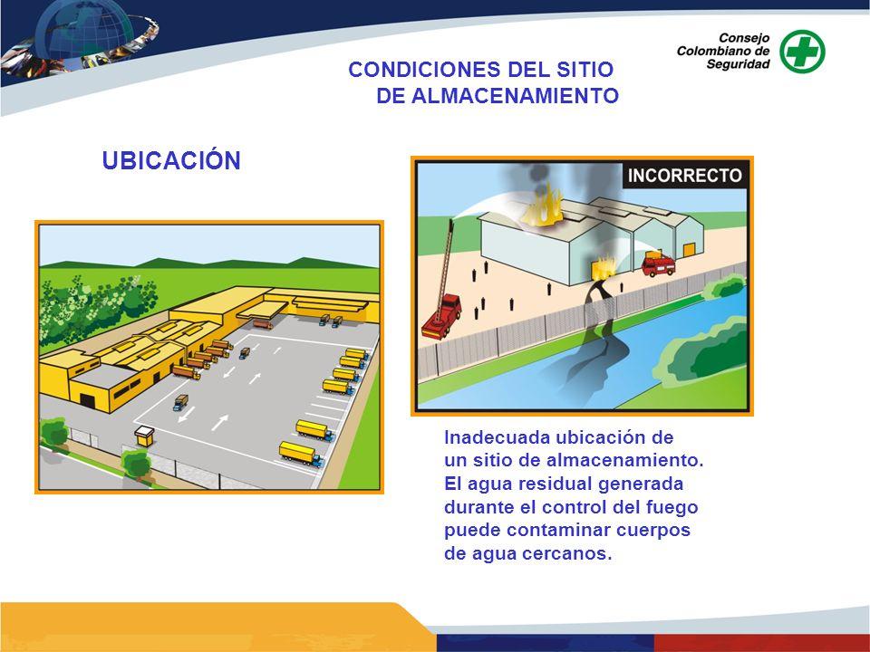 DISEÑO La distribución de las edificaciones debe evitar la propagación del fuego y permitir el acceso de unidades de atención de emergencias INCORRECTOCORRECTO CONDICIONES DEL SITIO DE ALMACENAMIENTO