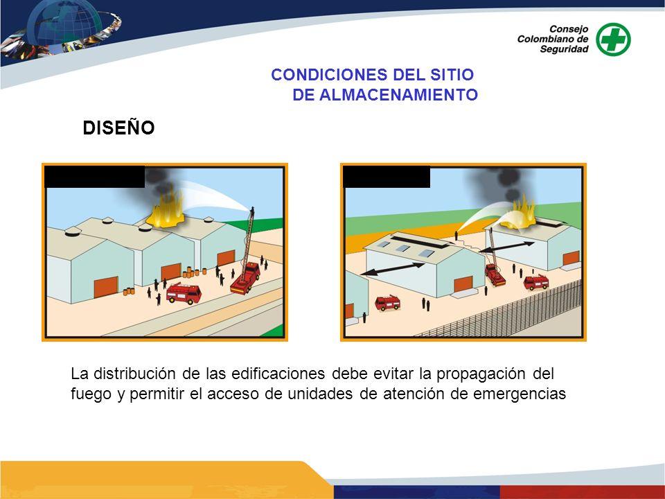 DISEÑO La distribución de las edificaciones debe evitar la propagación del fuego y permitir el acceso de unidades de atención de emergencias INCORRECT