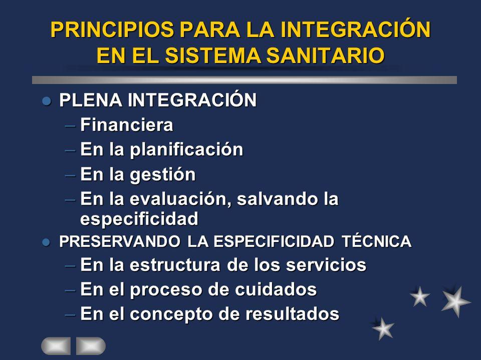 PRINCIPIOS PARA LA INTEGRACIÓN EN EL SISTEMA SANITARIO PLENA INTEGRACIÓN PLENA INTEGRACIÓN –Financiera –En la planificación –En la gestión –En la evaluación, salvando la especificidad PRESERVANDO LA ESPECIFICIDAD TÉCNICA PRESERVANDO LA ESPECIFICIDAD TÉCNICA –En la estructura de los servicios –En el proceso de cuidados –En el concepto de resultados