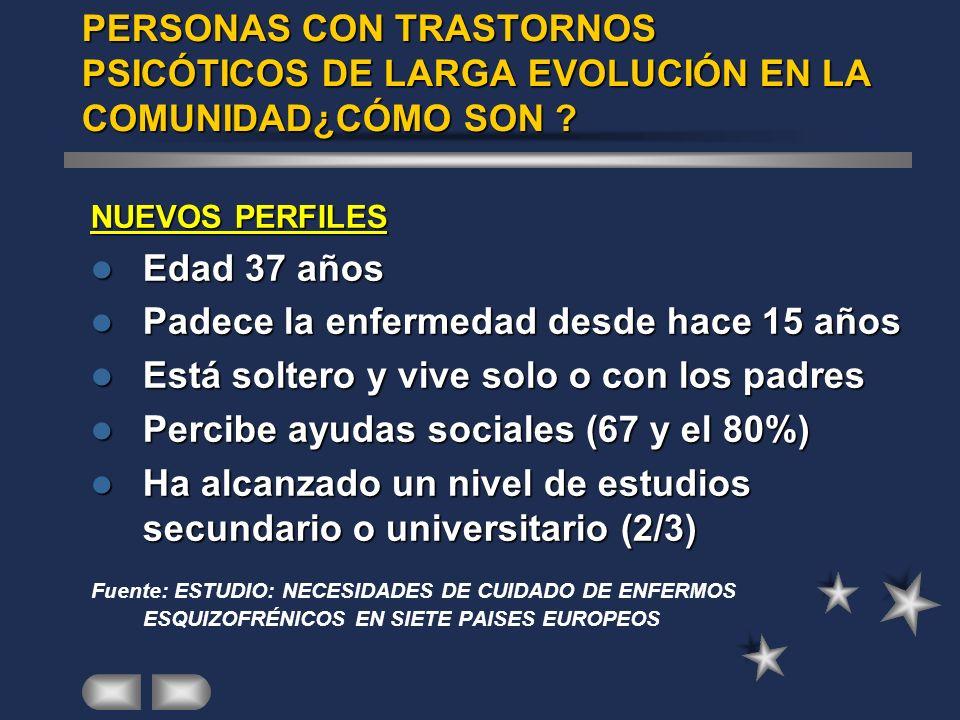 PERSONAS CON TRASTORNOS PSICÓTICOS DE LARGA EVOLUCIÓN EN LA COMUNIDAD¿CÓMO SON .