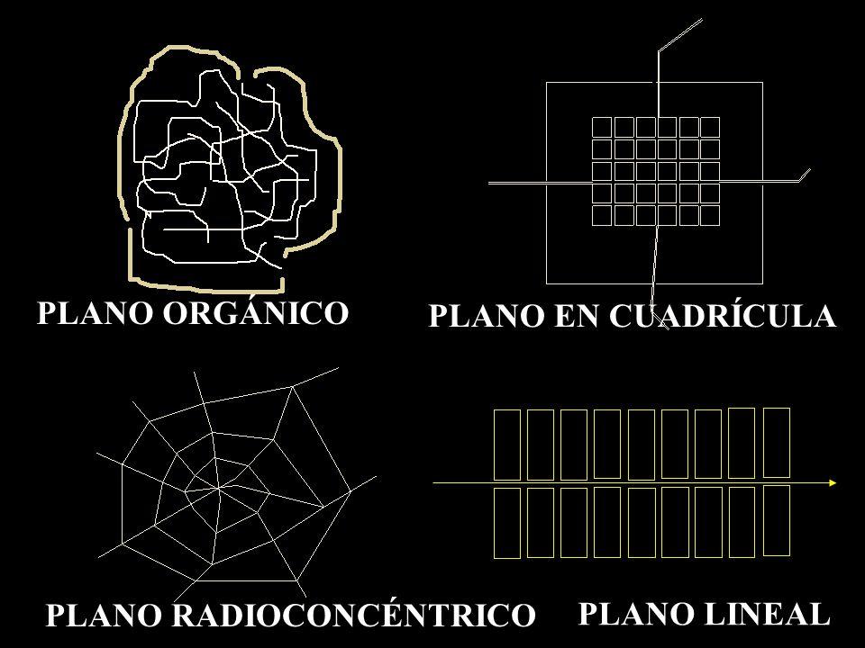 PLANO ORGÁNICO PLANO EN CUADRÍCULA PLANO RADIOCONCÉNTRICO PLANO LINEAL
