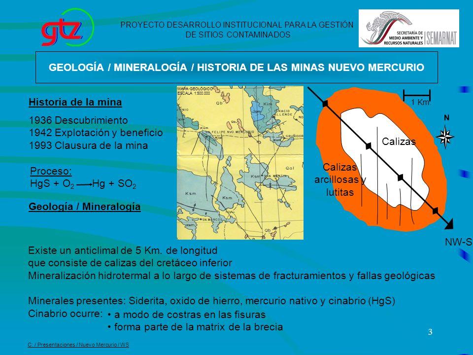 3 GEOLOGÍA / MINERALOGÍA / HISTORIA DE LAS MINAS NUEVO MERCURIO 1936 Descubrimiento 1942 Explotación y beneficio 1993 Clausura de la mina Geología / M
