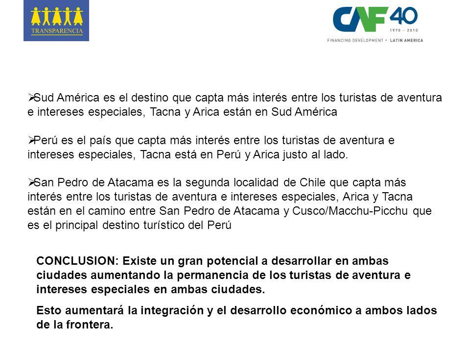 Sud América es el destino que capta más interés entre los turistas de aventura e intereses especiales, Tacna y Arica están en Sud América Perú es el p