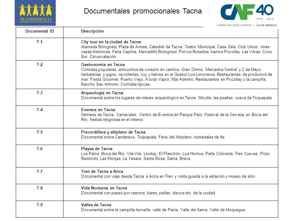 Documental IDDescripción T-1City tour en la ciudad de Tacna Alameda Bolognesi, Plaza de Armas, Catedral de Tacna, Teatro Municipal, Casa Zela, Club Un