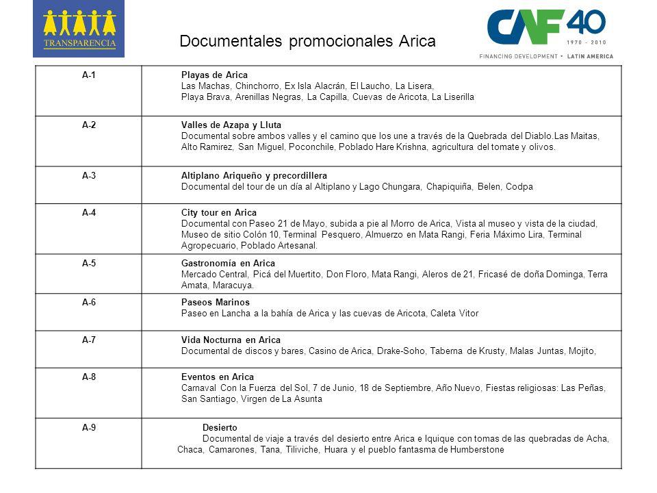 Documentales promocionales Arica A-1Playas de Arica Las Machas, Chinchorro, Ex Isla Alacrán, El Laucho, La Lisera, Playa Brava, Arenillas Negras, La C