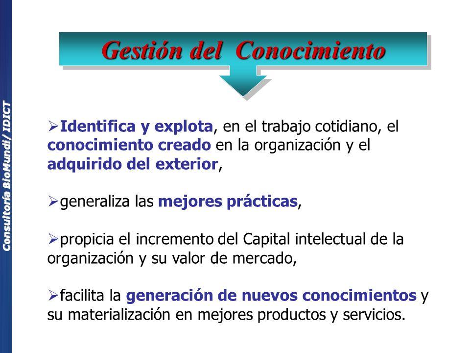 Consultoría BioMundi/ IDICT Identifica y explota, en el trabajo cotidiano, el conocimiento creado en la organización y el adquirido del exterior, gene