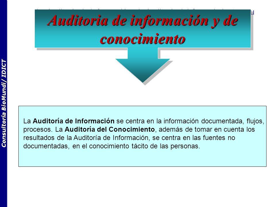 Consultoría BioMundi/ IDICT La Auditoría de Información y la Auditoría del Conocimiento y su contribución al diseño de la Intranet Corporativa. La Aud