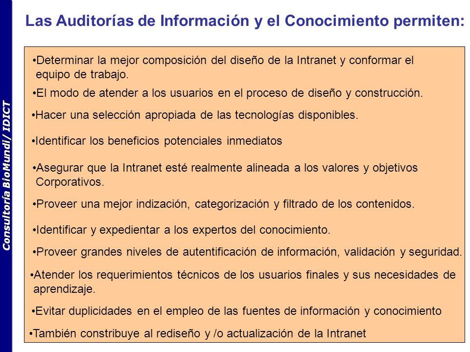 Consultoría BioMundi/ IDICT Las Auditorías de Información y el Conocimiento permiten: Determinar la mejor composición del diseño de la Intranet y conformar el equipo de trabajo.