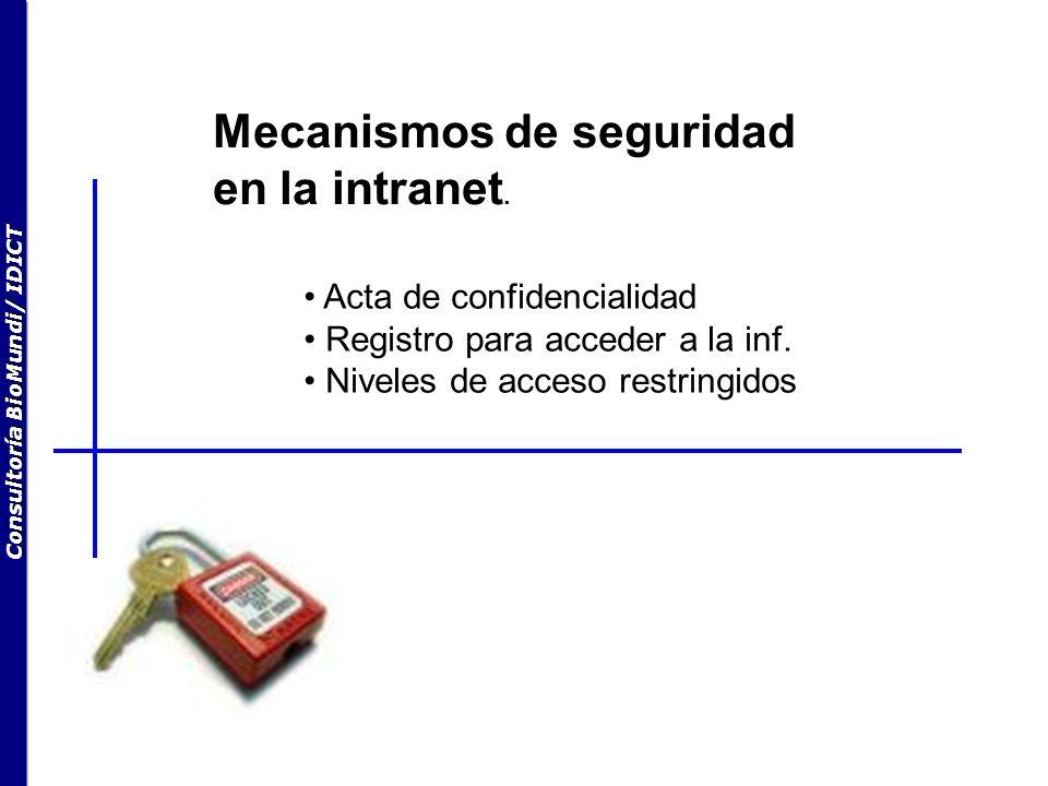 Mecanismos de seguridad en la intranet. Acta de confidencialidad Registro para acceder a la inf. Niveles de acceso restringidos Consultoría BioMundi/