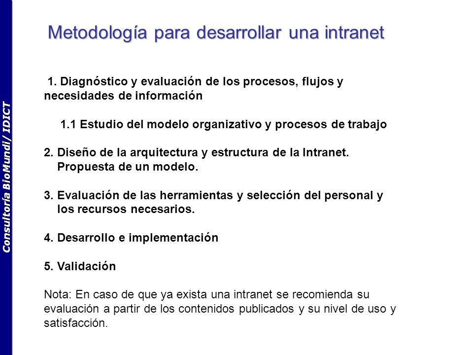 Consultoría BioMundi/ IDICT Metodología para desarrollar una intranet 1. Diagnóstico y evaluación de los procesos, flujos y necesidades de información