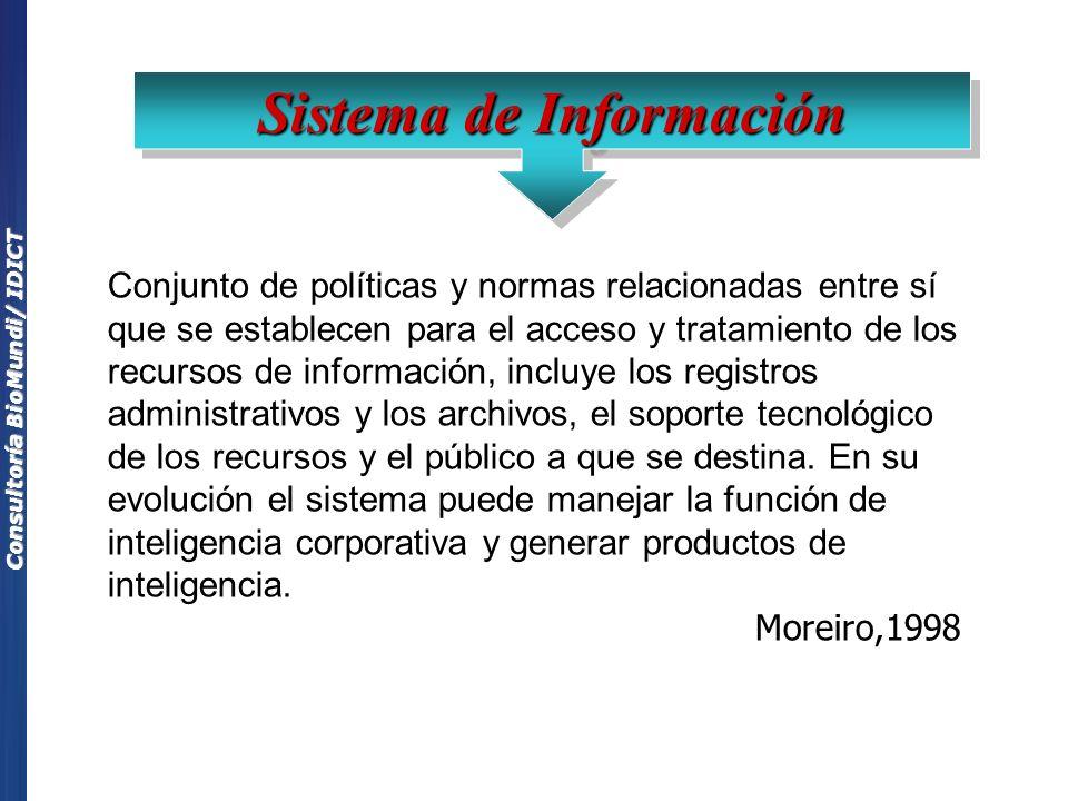 Consultoría BioMundi/ IDICT Conjunto de políticas y normas relacionadas entre sí que se establecen para el acceso y tratamiento de los recursos de información, incluye los registros administrativos y los archivos, el soporte tecnológico de los recursos y el público a que se destina.