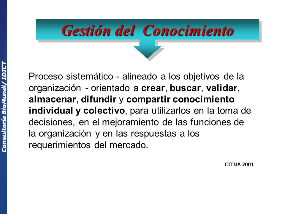 Consultoría BioMundi/ IDICT Proceso sistemático - alineado a los objetivos de la organización - orientado a crear, buscar, validar, almacenar, difundi