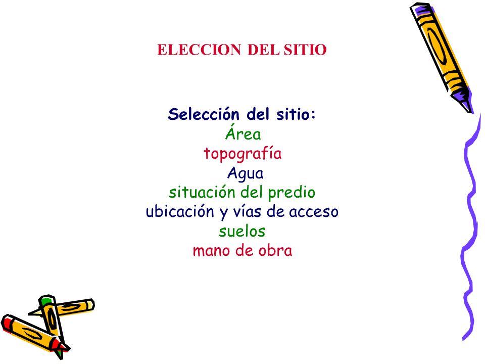 ELECCION DEL SITIO Selección del sitio: Área topografía Agua situación del predio ubicación y vías de acceso suelos mano de obra