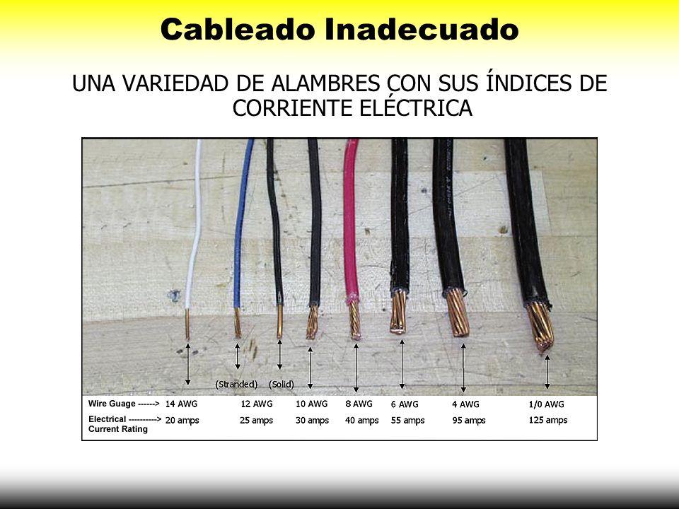 Cableado Inadecuado UNA VARIEDAD DE ALAMBRES CON SUS ÍNDICES DE CORRIENTE ELÉCTRICA