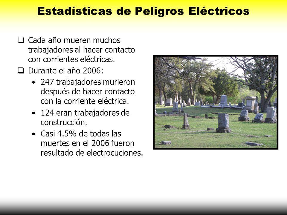 Estadísticas de Peligros Eléctricos Cada año mueren muchos trabajadores al hacer contacto con corrientes eléctricas. Durante el año 2006: 247 trabajad