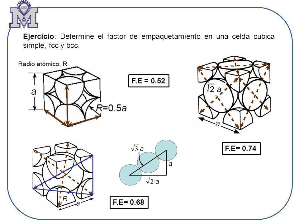Ejercicio: Determine el factor de empaquetamiento en una celda cubica simple, fcc y bcc. F.E = 0.52 F.E= 0.68 F.E= 0.74