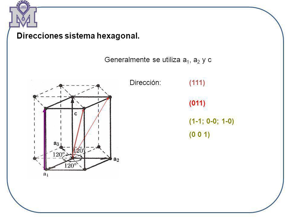 Direcciones sistema hexagonal. (111)Dirección: (011) (1-1; 0-0; 1-0) (0 0 1) Generalmente se utiliza a 1, a 2 y c