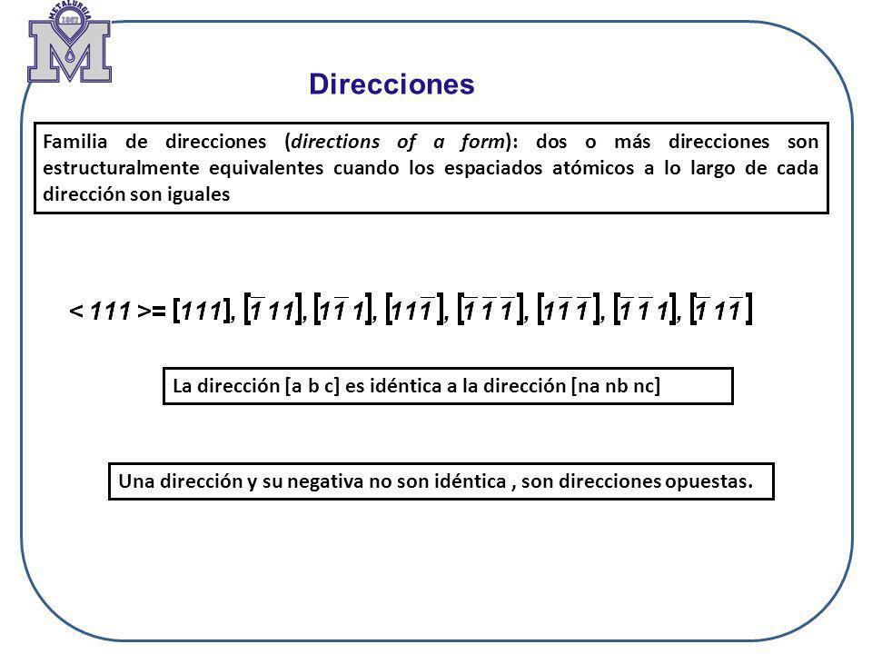 Direcciones Familia de direcciones (directions of a form): dos o más direcciones son estructuralmente equivalentes cuando los espaciados atómicos a lo