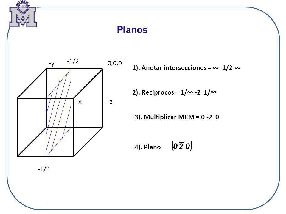0,0,0 x -y -z -1/2 1). Anotar intersecciones = -1/2 -1/2 2). Recíprocos = 1/ -2 1/ 3). Multiplicar MCM = 0 -2 0 4). Plano Planos