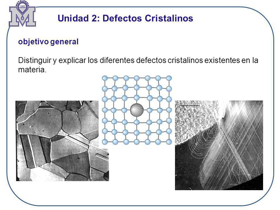 objetivo general Distinguir y explicar los diferentes defectos cristalinos existentes en la materia. Unidad 2: Defectos Cristalinos