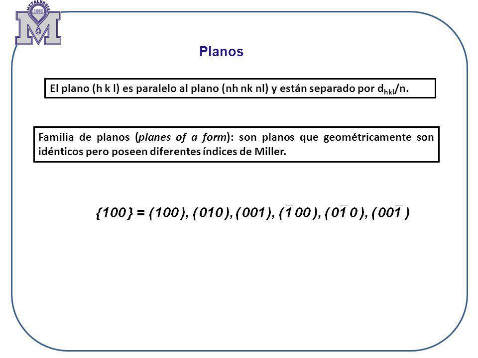 El plano (h k l) es paralelo al plano (nh nk nl) y están separado por d hkl /n. Familia de planos (planes of a form): son planos que geométricamente s