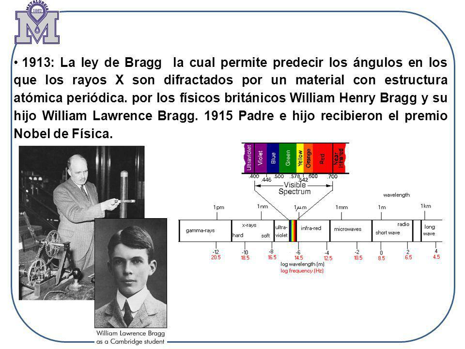 1913: La ley de Bragg la cual permite predecir los ángulos en los que los rayos X son difractados por un material con estructura atómica periódica. po
