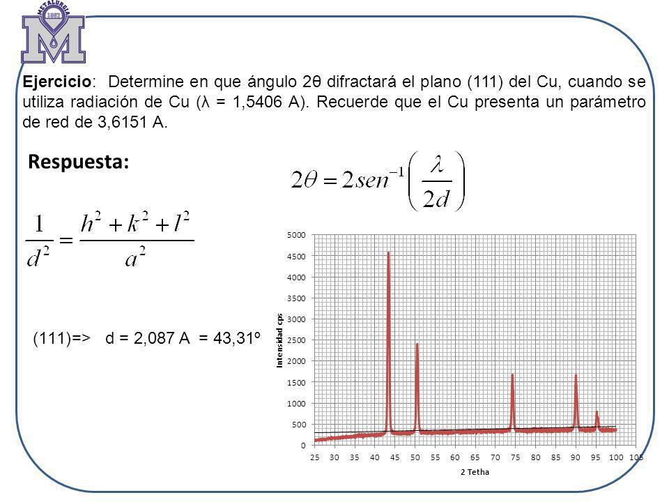 Ejercicio: Determine en que ángulo 2θ difractará el plano (111) del Cu, cuando se utiliza radiación de Cu (λ = 1,5406 A). Recuerde que el Cu presenta