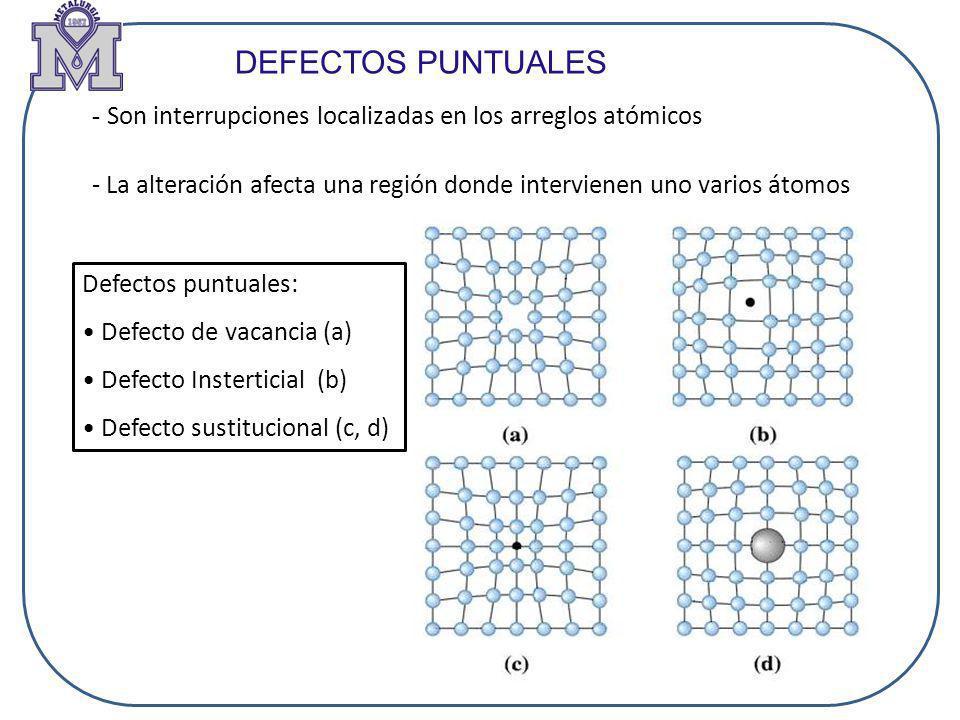 - Son interrupciones localizadas en los arreglos atómicos - La alteración afecta una región donde intervienen uno varios átomos DEFECTOS PUNTUALES Def